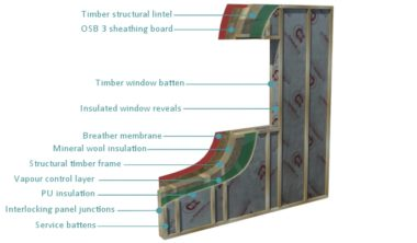 Insulated panel cutaway
