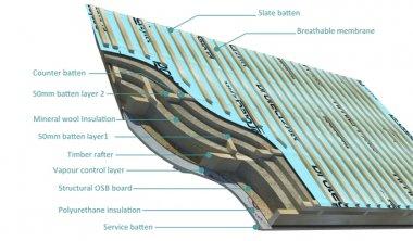 Roof panel cutaway